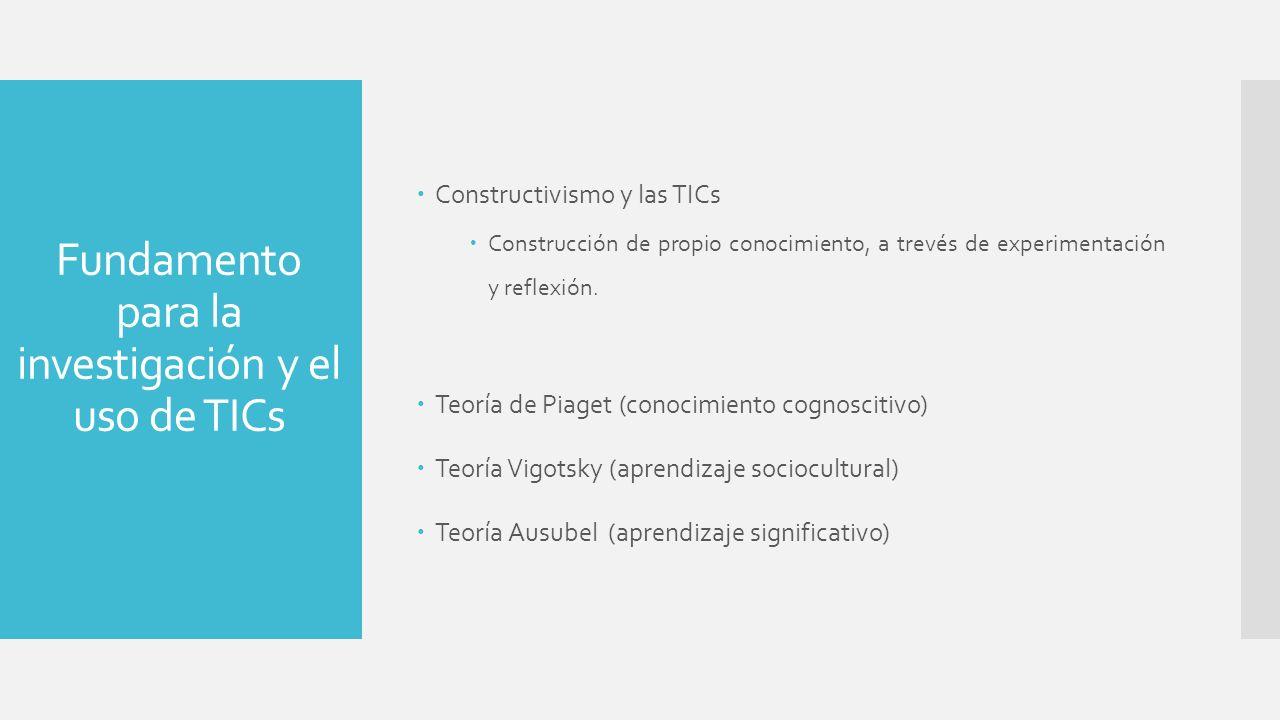 Fundamento para la investigación y el uso de TICs Constructivismo y las TICs Construcción de propio conocimiento, a trevés de experimentación y reflex