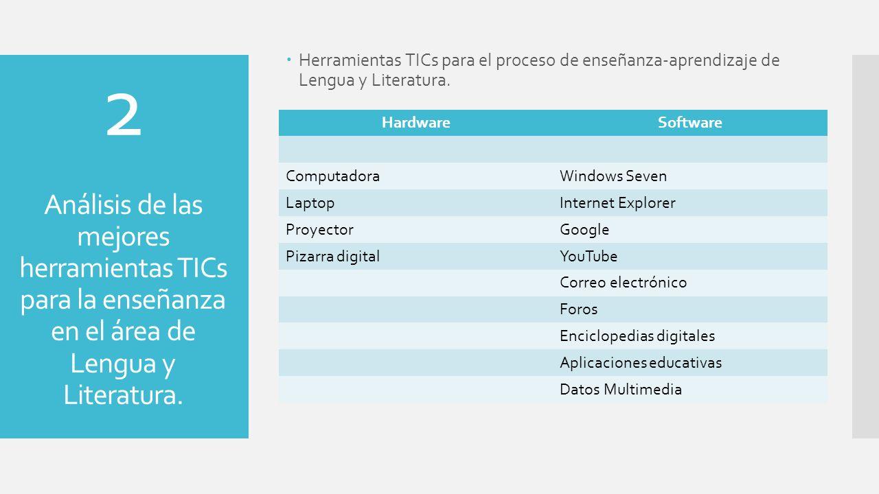 2 Análisis de las mejores herramientas TICs para la enseñanza en el área de Lengua y Literatura. Herramientas TICs para el proceso de enseñanza-aprend