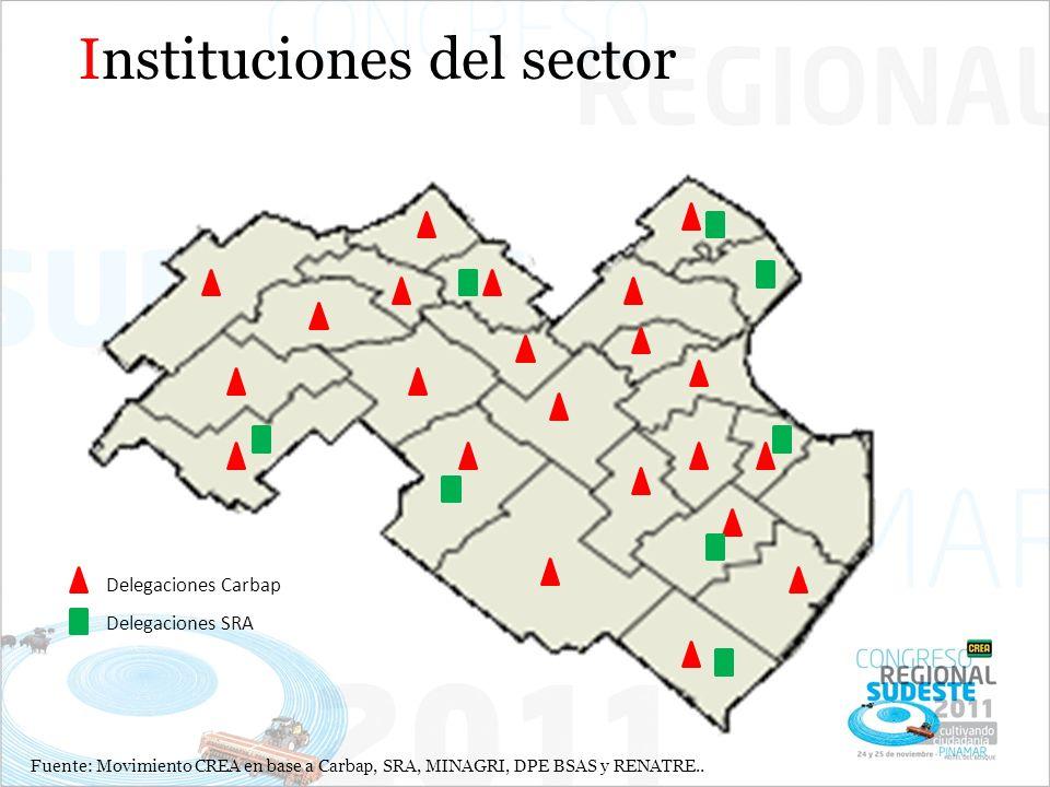 Delegaciones Carbap Delegaciones SRA Instituciones del sector Fuente: Movimiento CREA en base a Carbap, SRA, MINAGRI, DPE BSAS y RENATRE..