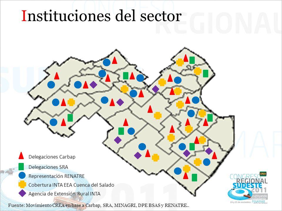 Cobertura INTA EEA Cuenca del Salado Delegaciones Carbap Delegaciones SRA Representación RENATRE Agencia de Extensión Rural INTA Instituciones del sec
