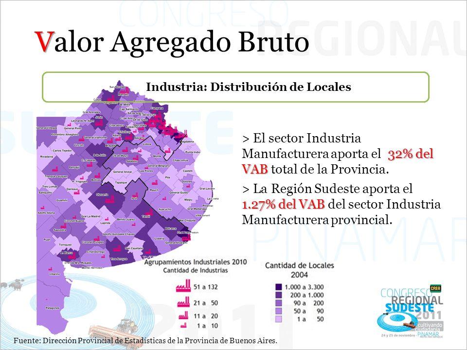 Fuente: Dirección Provincial de Estadísticas de la Provincia de Buenos Aires. V Valor Agregado Bruto Industria: Distribución de Locales 32%del VAB > E
