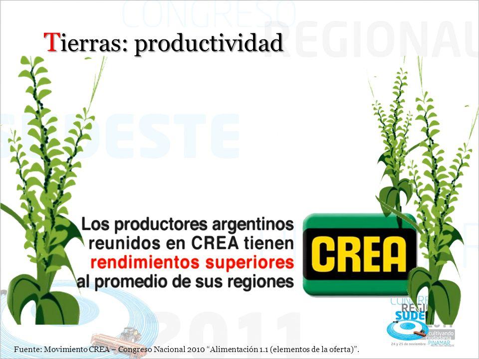 T ierras: productividad Fuente: Movimiento CREA – Congreso Nacional 2010 Alimentación 1.1 (elementos de la oferta).