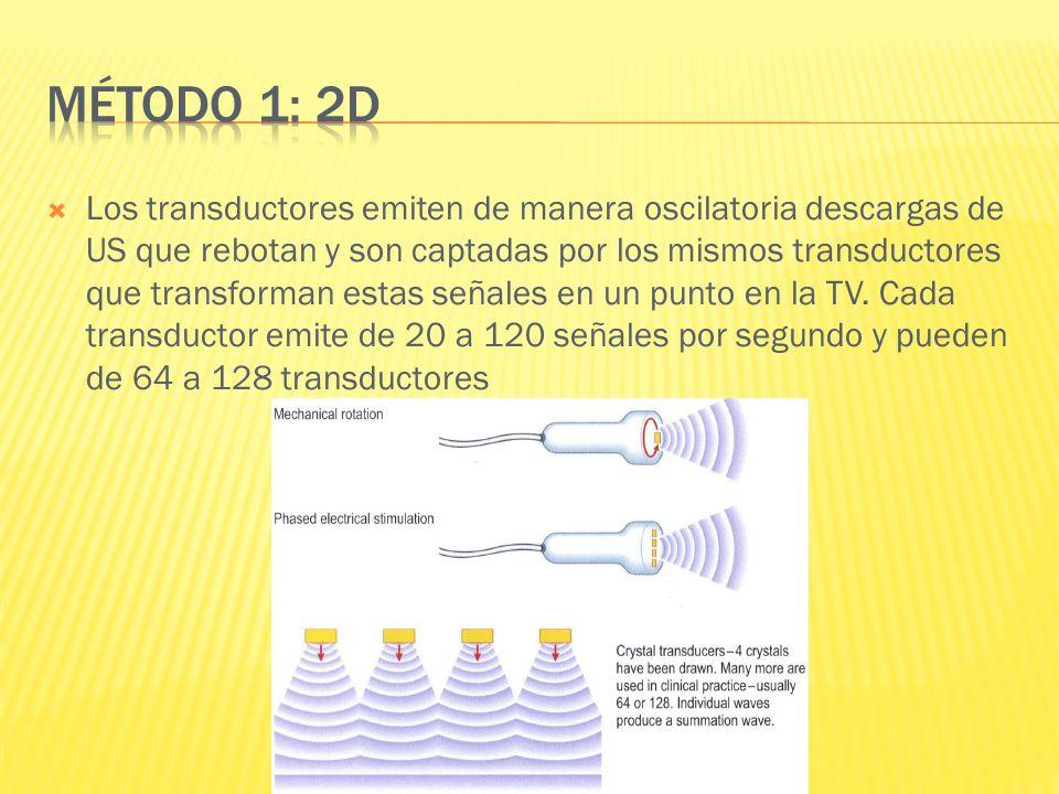 Los transductores emiten de manera oscilatoria descargas de US que rebotan y son captadas por los mismos transductores que transforman estas señales e