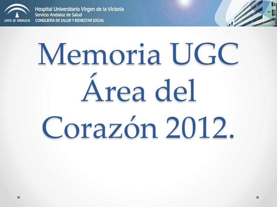 Indicadores por servicio. Cardiología 2011