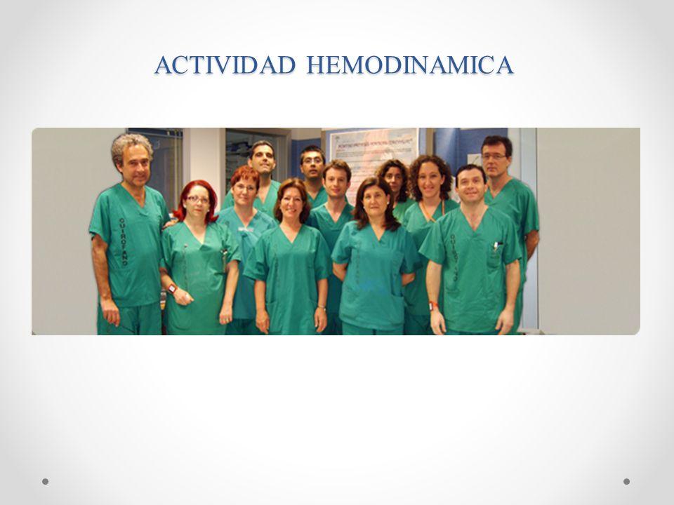 ACTIVIDAD HEMODINAMICA