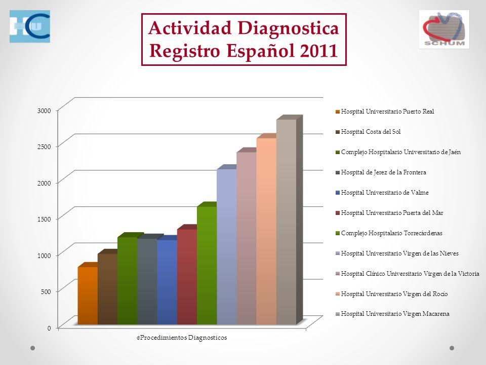 Actividad Diagnostica Registro Español 2011