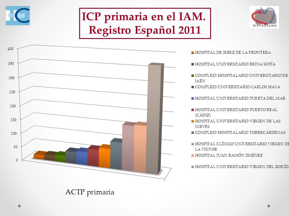 ICP primaria en el IAM. Registro Español 2011