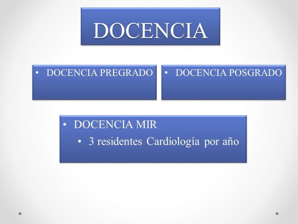 DOCENCIADOCENCIA DOCENCIA MIR 3 residentes Cardiología por año DOCENCIA MIR 3 residentes Cardiología por año