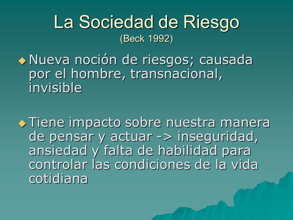 La Sociedad de Riesgo (Beck 1992) Nueva noción de riesgos; causada por el hombre, transnacional, invisible Nueva noción de riesgos; causada por el hom