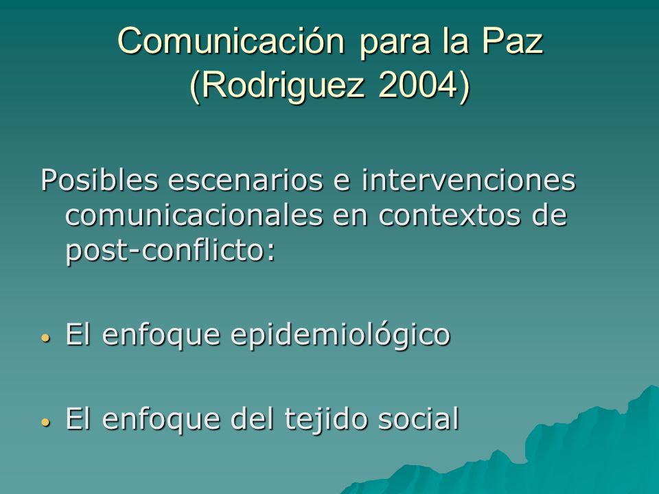 Comunicación para la Paz (Rodriguez 2004) Posibles escenarios e intervenciones comunicacionales en contextos de post-conflicto: El enfoque epidemiológ