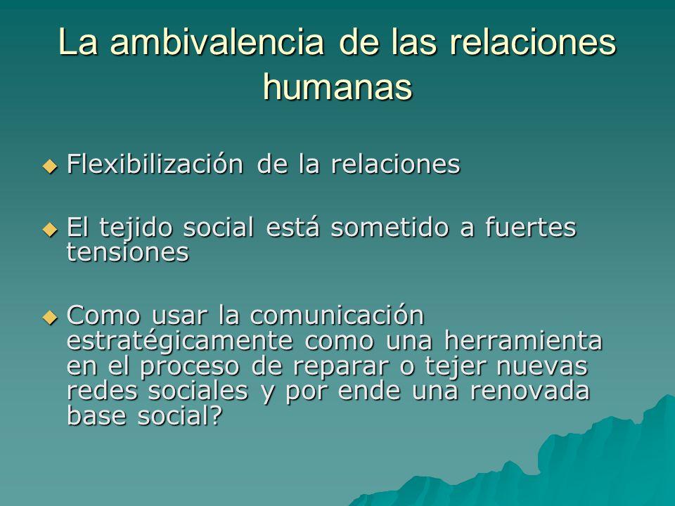 La ambivalencia de las relaciones humanas Flexibilización de la relaciones Flexibilización de la relaciones El tejido social está sometido a fuertes t