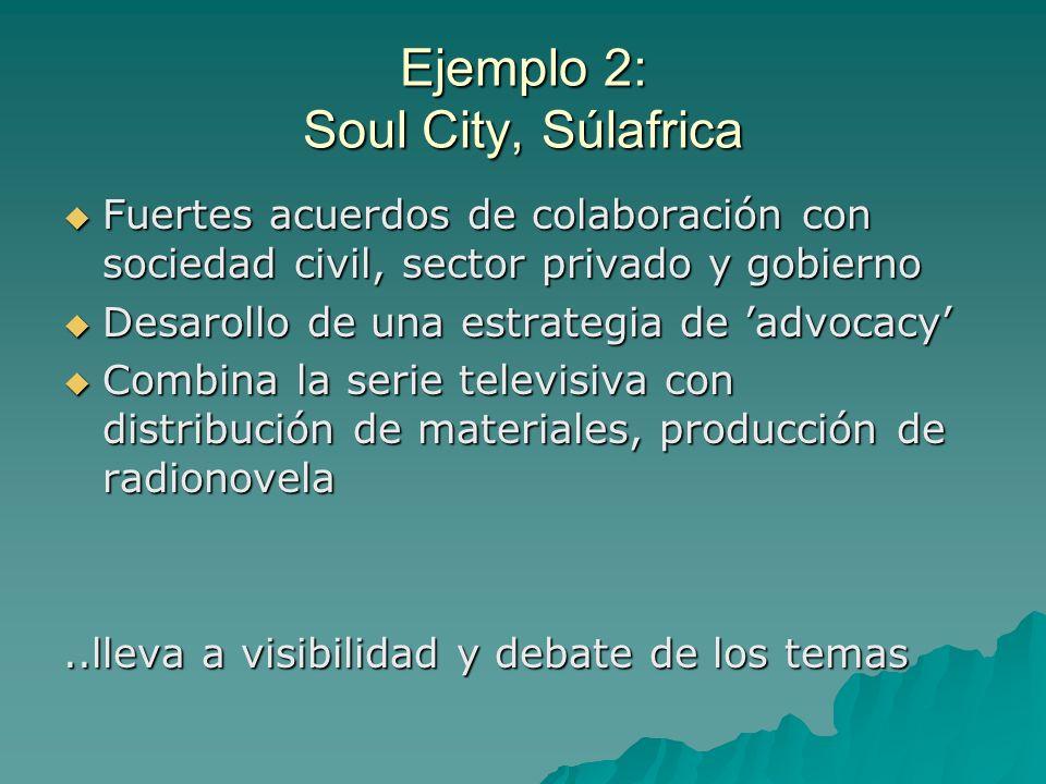 Ejemplo 2: Soul City, Súlafrica Fuertes acuerdos de colaboración con sociedad civil, sector privado y gobierno Fuertes acuerdos de colaboración con so