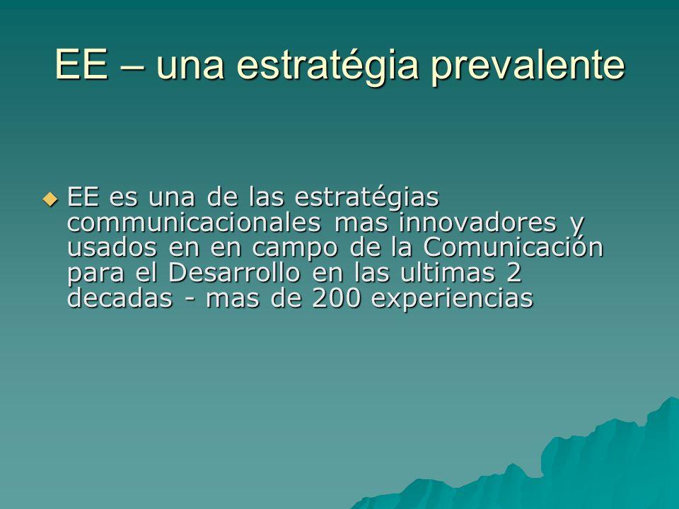 EE – una estratégia prevalente EE es una de las estratégias communicacionales mas innovadores y usados en en campo de la Comunicación para el Desarrol