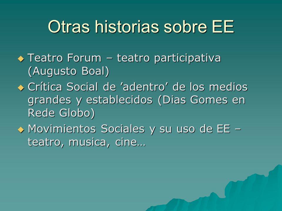 Otras historias sobre EE Teatro Forum – teatro participativa (Augusto Boal) Teatro Forum – teatro participativa (Augusto Boal) Crítica Social de adent