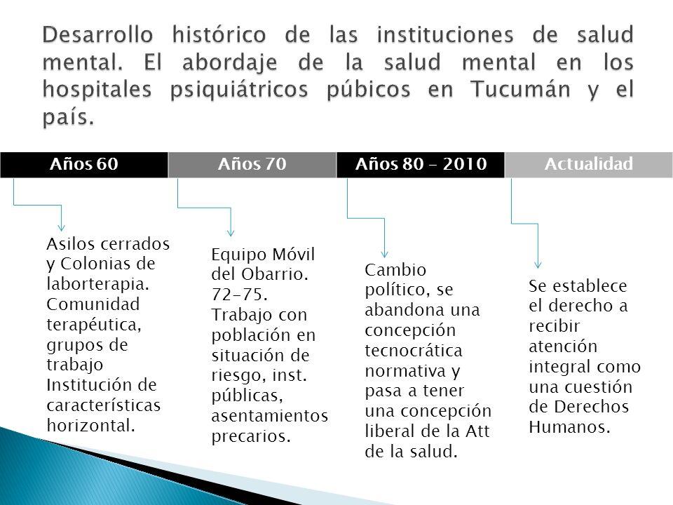 Años 60Años 70Años 80 – 2010Actualidad Asilos cerrados y Colonias de laborterapia. Comunidad terapéutica, grupos de trabajo Institución de característ