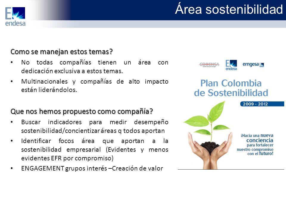 Área sostenibilidad Como se manejan estos temas.