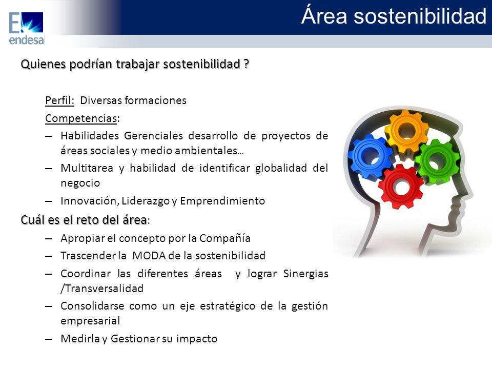 Área sostenibilidad Quienes podrían trabajar sostenibilidad .