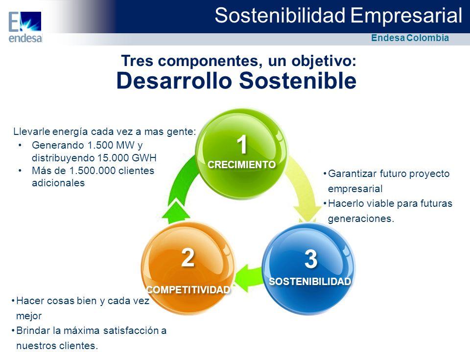 Endesa Colombia Tres componentes, un objetivo: Hacer cosas bien y cada vez mejor Brindar la máxima satisfacción a nuestros clientes.
