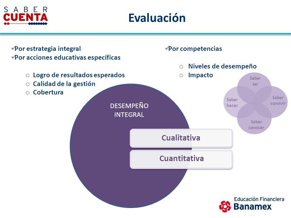Evaluación Por estrategia integral Por acciones educativas específicas o Logro de resultados esperados o Calidad de la gestión o Cobertura Por compete