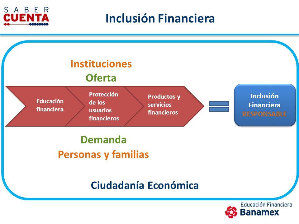 Educación financiera Protección de los usuarios financieros Productos y servicios financieros Inclusión Financiera Ciudadanía Económica Oferta Persona
