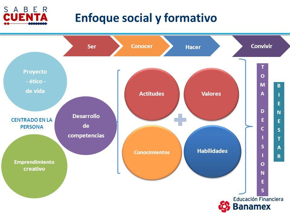 Proyecto - ético - de vida Emprendimiento creativo Desarrollo de competencias Enfoque social y formativo Actitudes Conocimientos Habilidades TOMA DECI