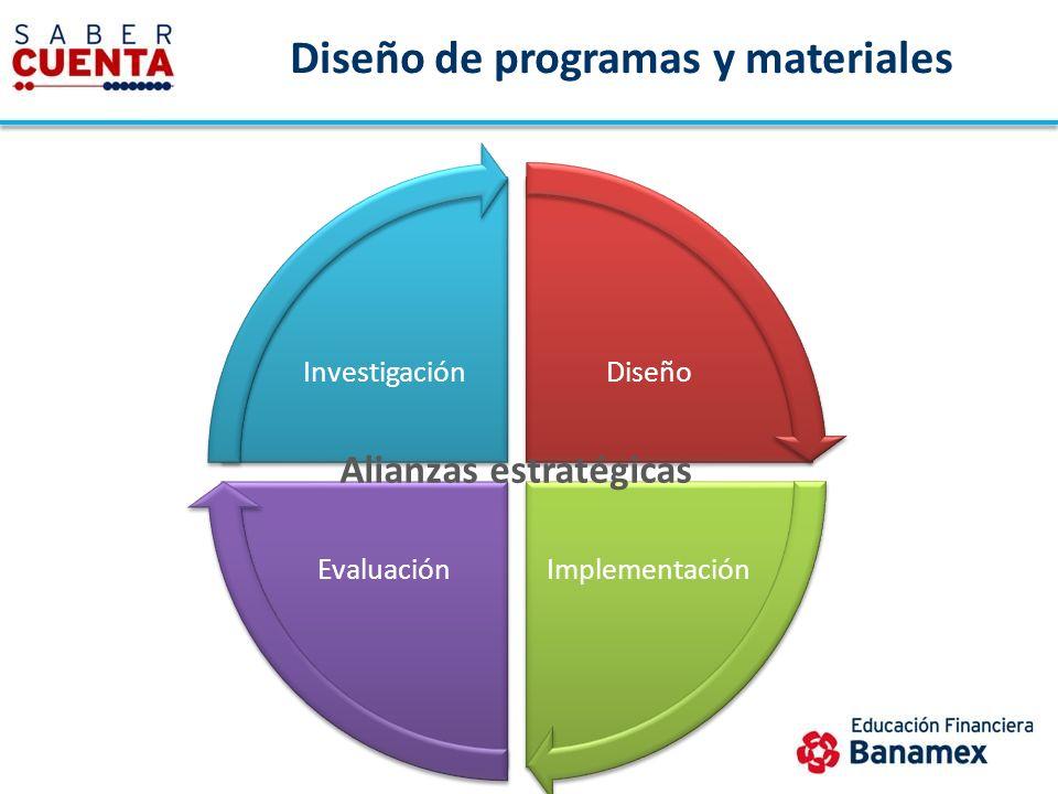 Diseño de programas y materiales Alianzas estratégicas