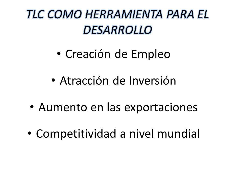 Creación de Empleo Atracción de Inversión Aumento en las exportaciones Competitividad a nivel mundial