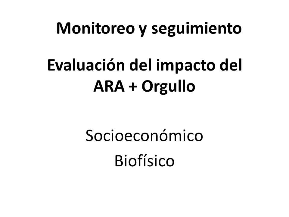 Evaluación del impacto del ARA + Orgullo Socioeconómico Biofísico Monitoreo y seguimiento