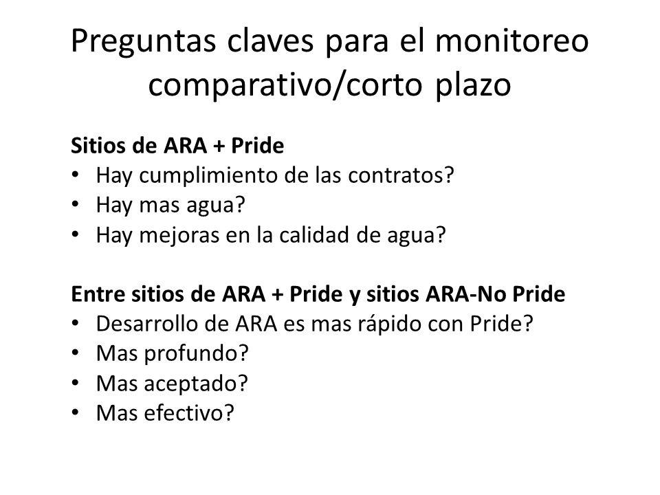 Preguntas claves para el monitoreo comparativo/corto plazo Sitios de ARA + Pride Hay cumplimiento de las contratos.