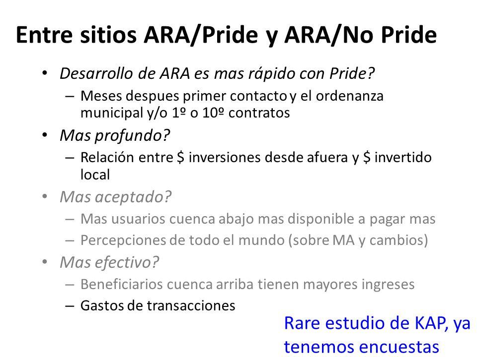 Entre sitios ARA/Pride y ARA/No Pride Desarrollo de ARA es mas rápido con Pride.