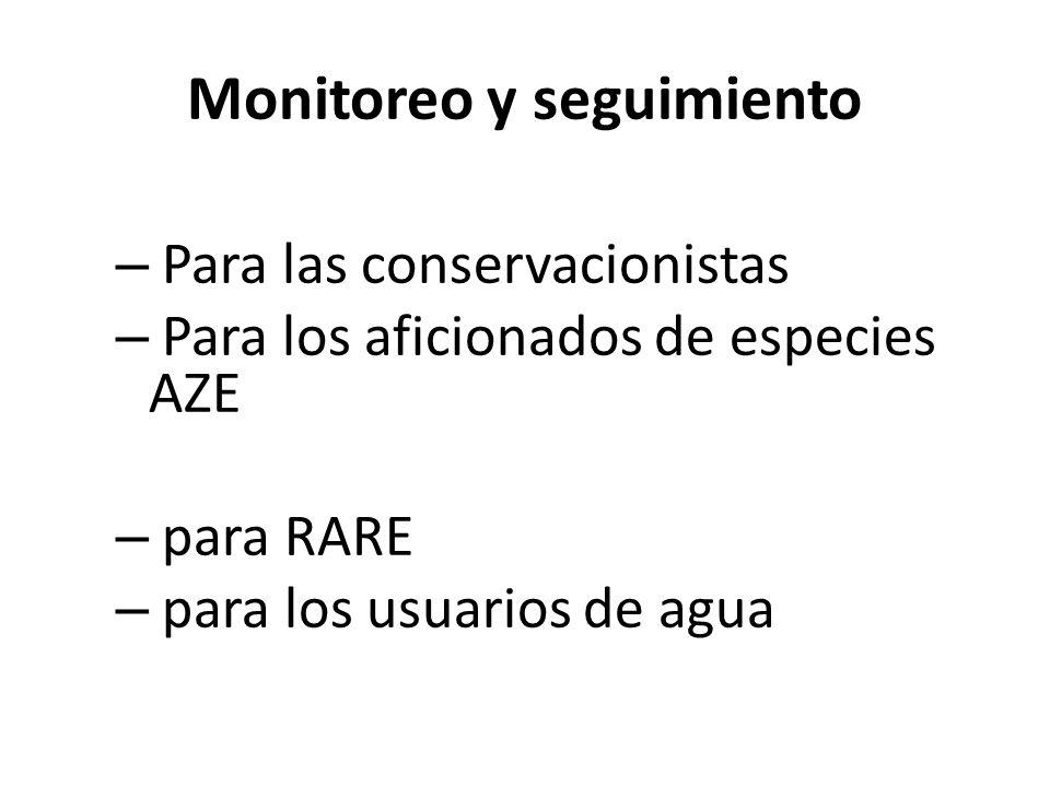 – Para las conservacionistas – Para los aficionados de especies AZE – para RARE – para los usuarios de agua Monitoreo y seguimiento
