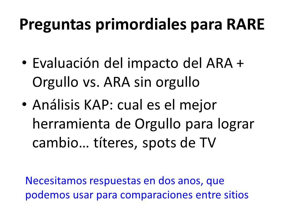 Preguntas primordiales para RARE Evaluación del impacto del ARA + Orgullo vs.