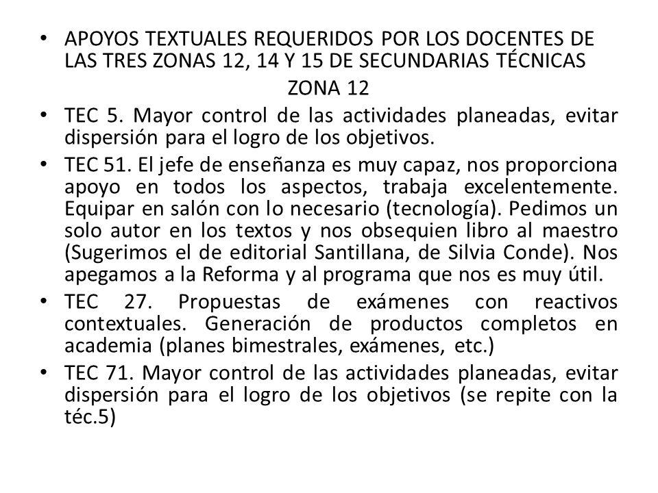 APOYOS TEXTUALES REQUERIDOS POR LOS DOCENTES DE LAS TRES ZONAS 12, 14 Y 15 DE SECUNDARIAS TÉCNICAS ZONA 12 TEC 5.