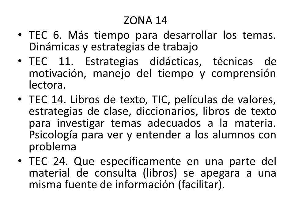 ZONA 14 TEC 6.Más tiempo para desarrollar los temas.