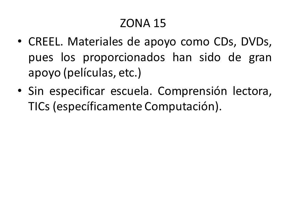 ZONA 14 TEC 6. Más tiempo para desarrollar los temas. Dinámicas y estrategias de trabajo TEC 11. Estrategias didácticas, técnicas de motivación, manej
