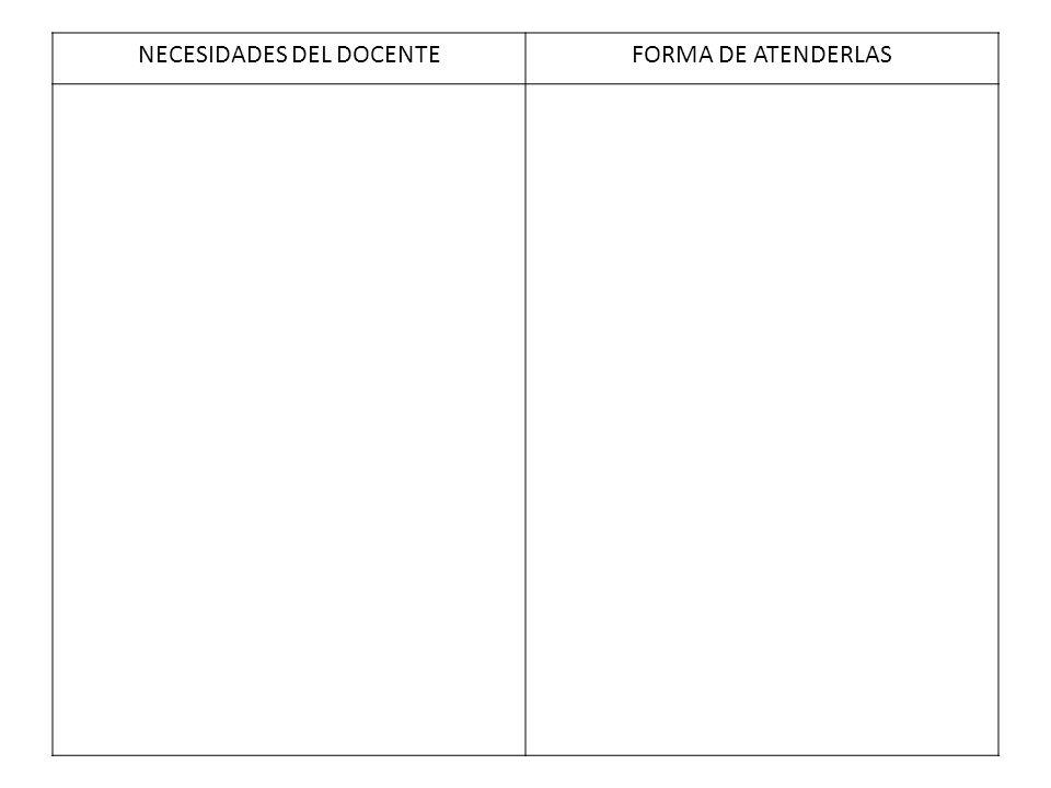 NECESIDADES DEL DOCENTEFORMA DE ATENDERLAS