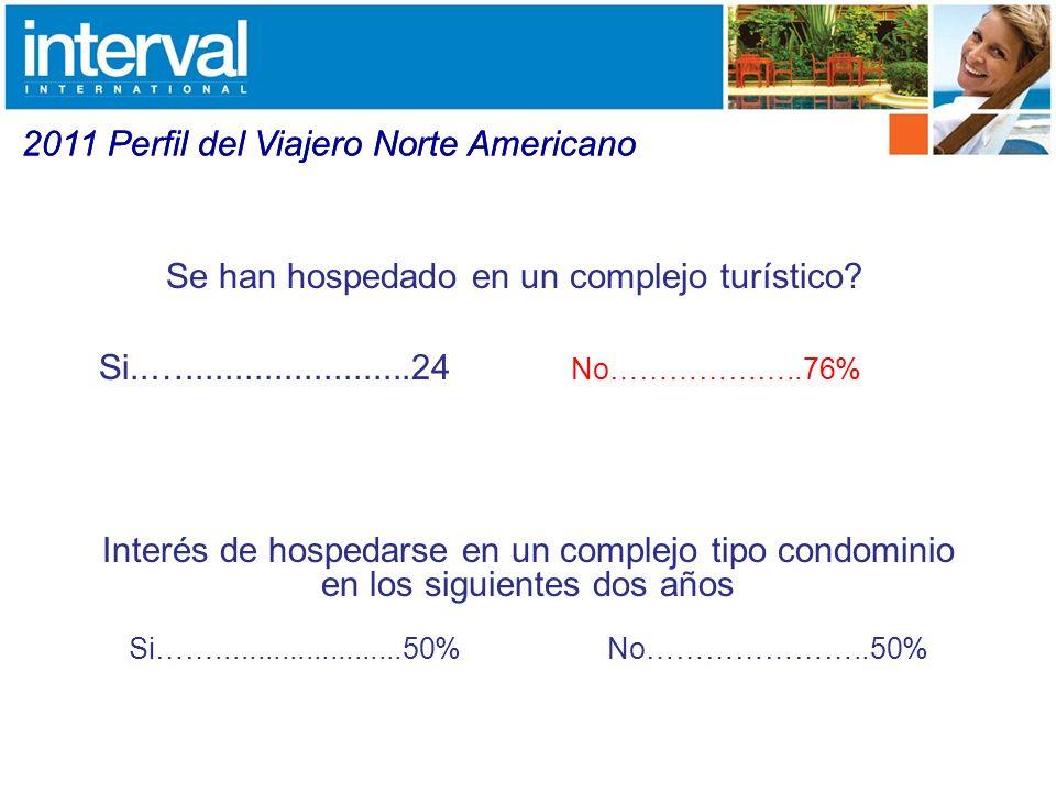 Interés de hospedarse en un complejo tipo condominio en los siguientes dos años: MillennialsXersBoomersMatures Si54%53%49%39% No46%47%51%61% 18 a 32 años 33 a 46 años 2011 Perfil del Viajero Norte Americano