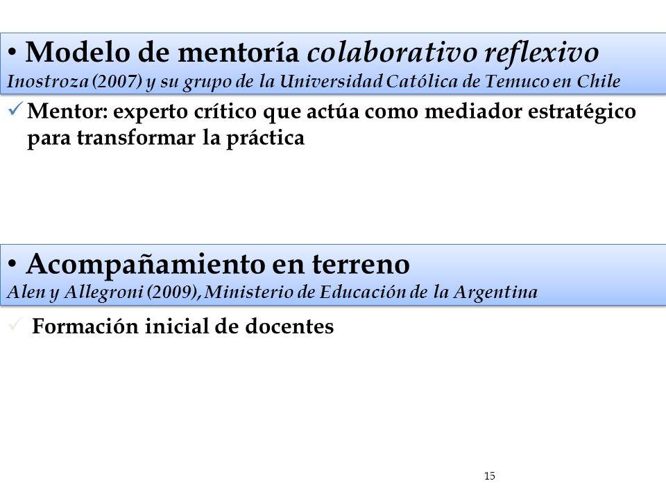 15 Mentor: experto crítico que actúa como mediador estratégico para transformar la práctica Modelo de mentoría colaborativo reflexivo Inostroza (2007) y su grupo de la Universidad Católica de Temuco en Chile Acompañamiento en terreno Alen y Allegroni (2009), Ministerio de Educación de la Argentina Acompañamiento en terreno Alen y Allegroni (2009), Ministerio de Educación de la Argentina Formación inicial de docentes