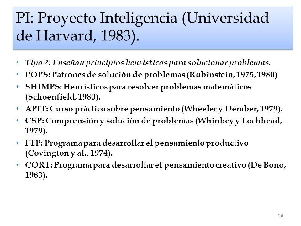 24 PI: Proyecto Inteligencia (Universidad de Harvard, 1983). Tipo 2: Enseñan principios heurísticos para solucionar problemas. POPS: Patrones de soluc