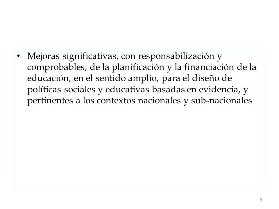 Caracterización de los docentes y sus organizaciones en América Latina Premisas: Quienes ingresan a la docencia.