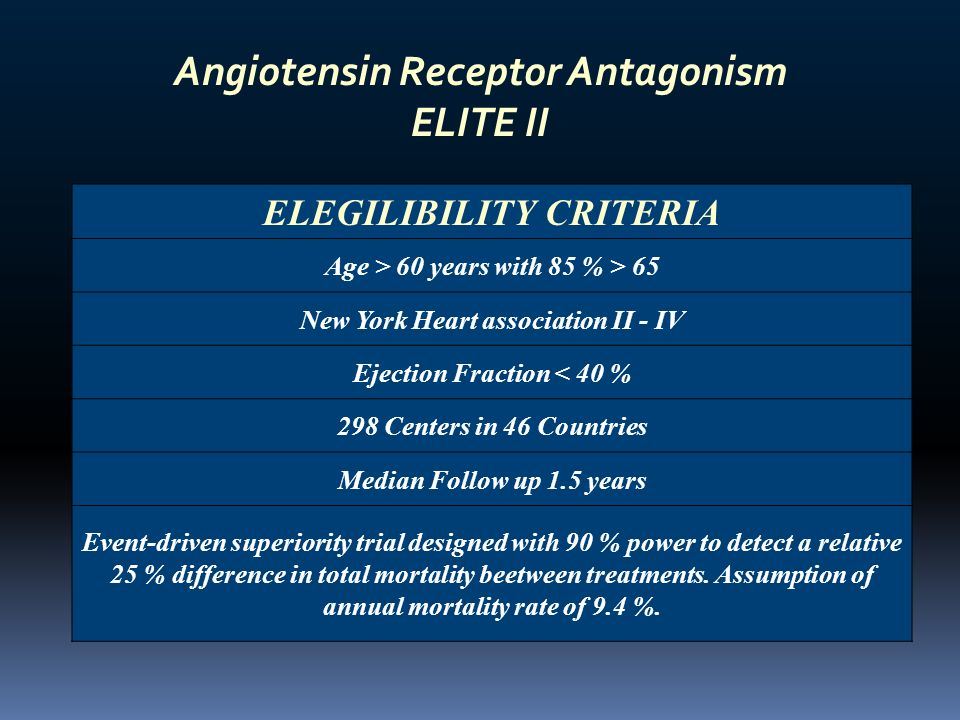 Angiotensin Receptor Antagonism ELITE II ELEGILIBILITY CRITERIA Age > 60 years with 85 % > 65 New York Heart association II - IV Ejection Fraction < 4