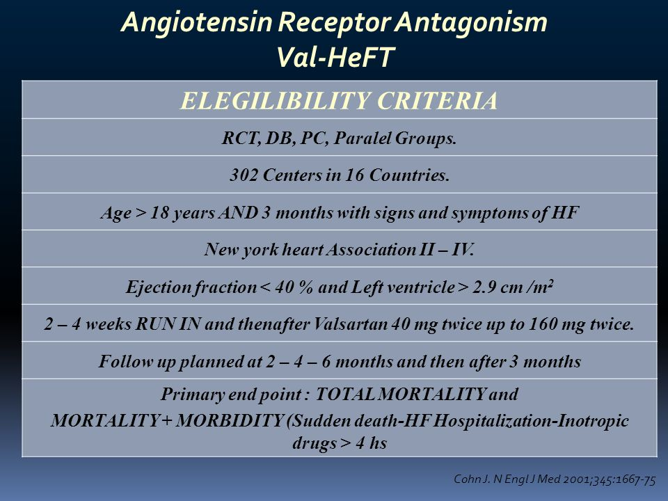 Angiotensin Receptor Antagonism Val-HeFT ELEGILIBILITY CRITERIA RCT, DB, PC, Paralel Groups. 302 Centers in 16 Countries. Age > 18 years AND 3 months