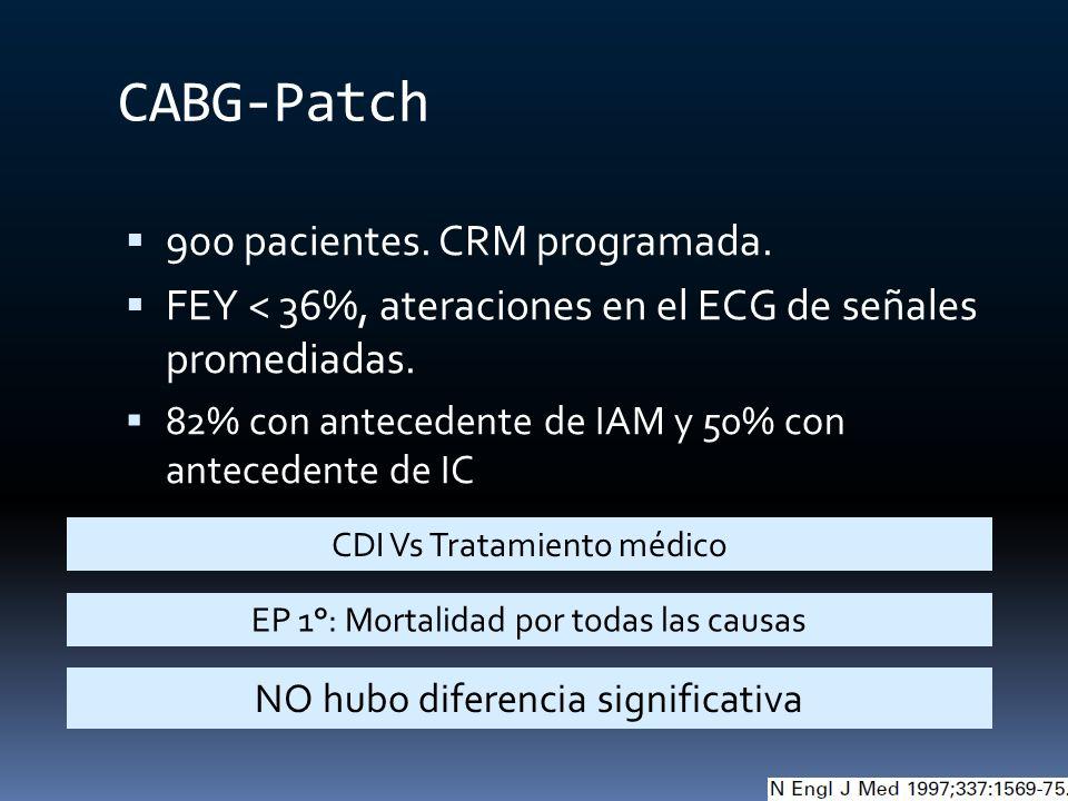 CABG-Patch 900 pacientes. CRM programada. FEY < 36%, ateraciones en el ECG de señales promediadas. 82% con antecedente de IAM y 50% con antecedente de