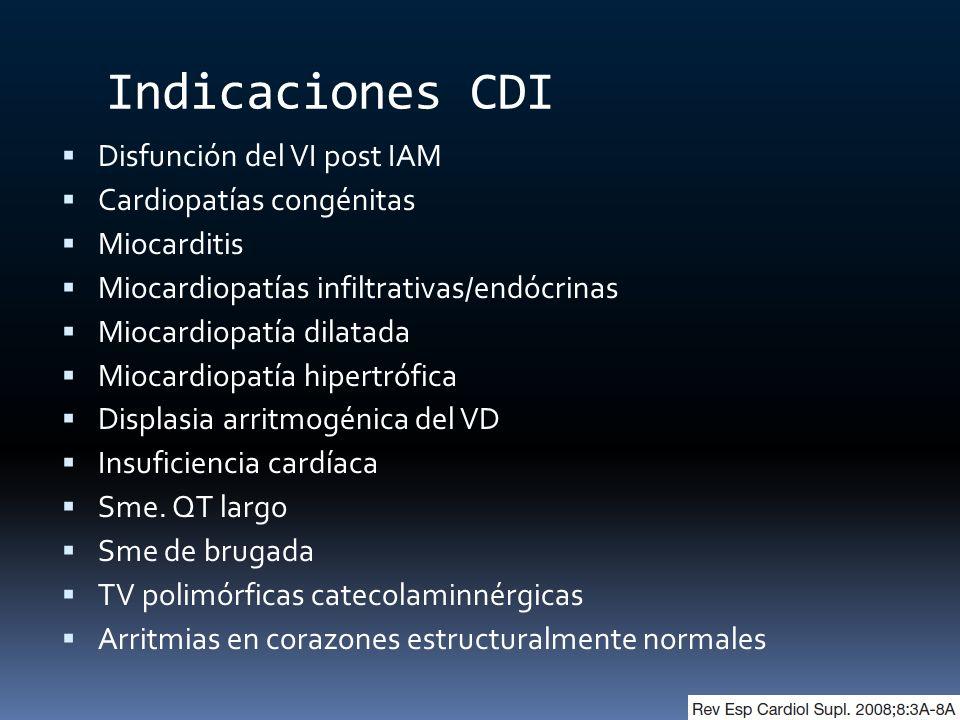 Indicaciones CDI Disfunción del VI post IAM Cardiopatías congénitas Miocarditis Miocardiopatías infiltrativas/endócrinas Miocardiopatía dilatada Mioca