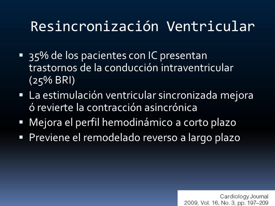 Resincronización Ventricular 35% de los pacientes con IC presentan trastornos de la conducción intraventricular (25% BRI) La estimulación ventricular