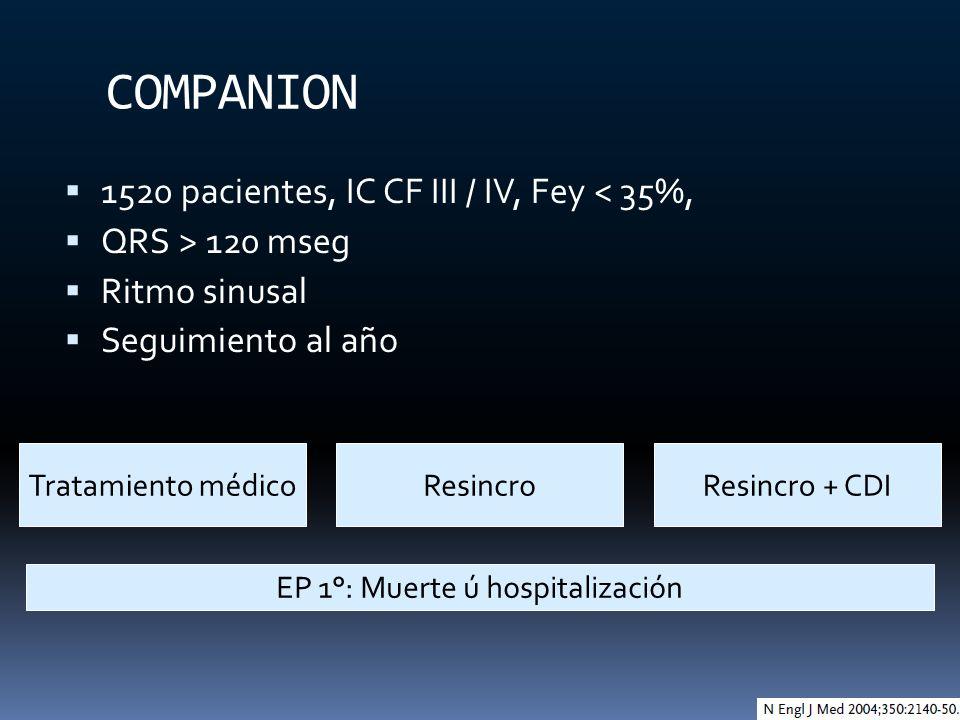 COMPANION 1520 pacientes, IC CF III / IV, Fey < 35%, QRS > 120 mseg Ritmo sinusal Seguimiento al año Tratamiento médicoResincroResincro + CDI EP 1°: M