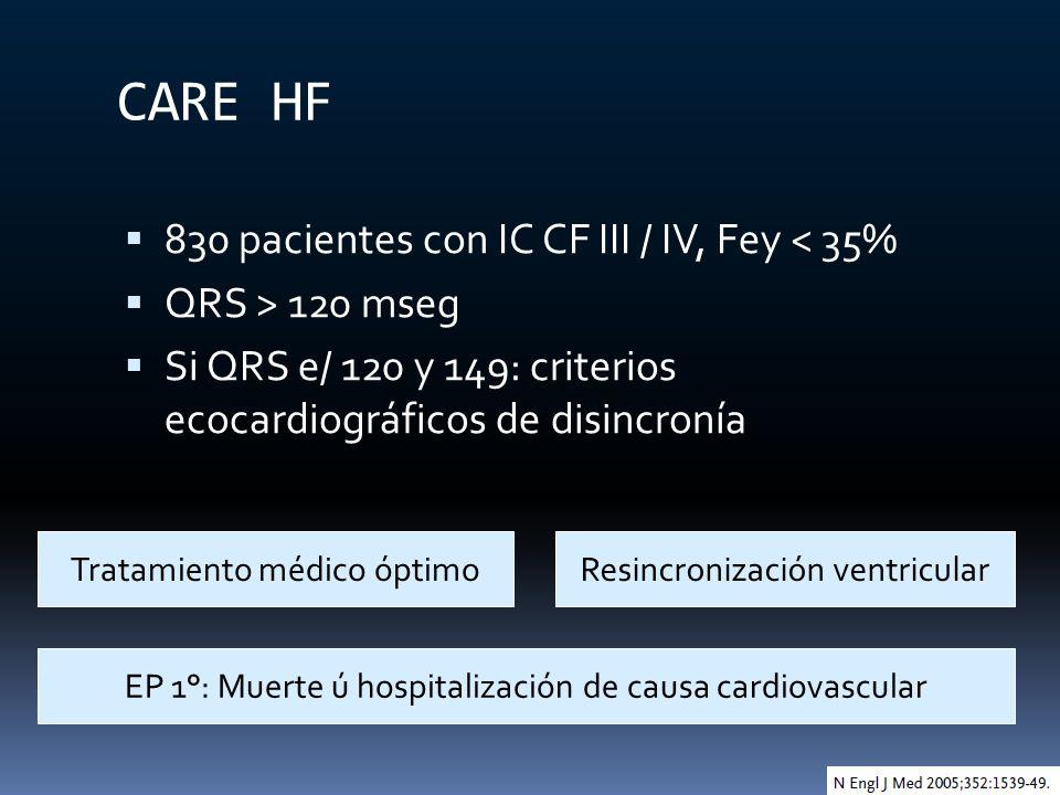 CARE HF 830 pacientes con IC CF III / IV, Fey < 35% QRS > 120 mseg Si QRS e/ 120 y 149: criterios ecocardiográficos de disincronía Resincronización ve