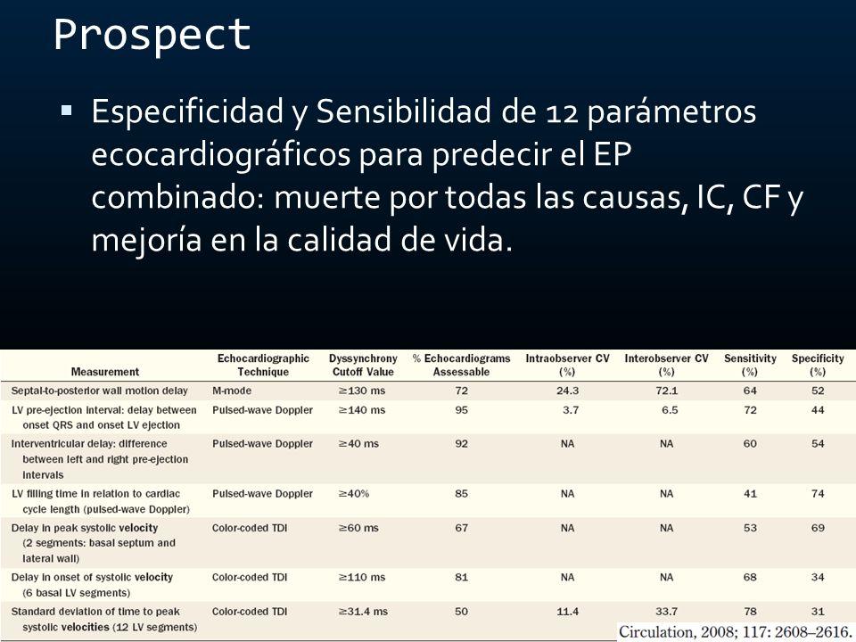 Especificidad y Sensibilidad de 12 parámetros ecocardiográficos para predecir el EP combinado: muerte por todas las causas, IC, CF y mejoría en la cal