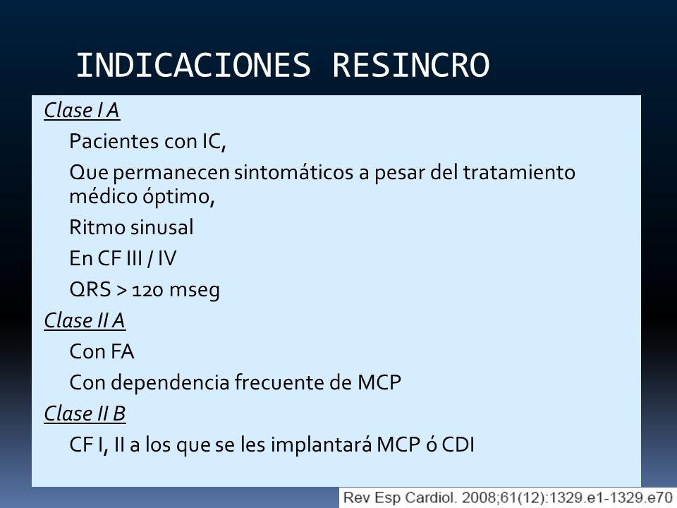INDICACIONES RESINCRO Clase I A Pacientes con IC, Que permanecen sintomáticos a pesar del tratamiento médico óptimo, Ritmo sinusal En CF III / IV QRS