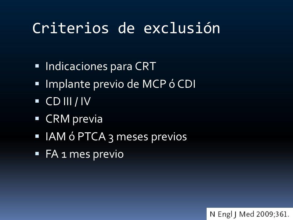 Criterios de exclusión Indicaciones para CRT Implante previo de MCP ó CDI CD III / IV CRM previa IAM ó PTCA 3 meses previos FA 1 mes previo